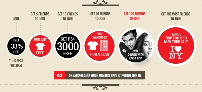 Refer Friends and Get Product worth Rs.3000 free biggest freebie sher singh